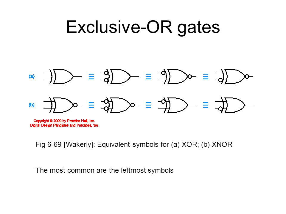 Exclusive-OR gates Fig 6-69 [Wakerly]: Equivalent symbols for (a) XOR; (b) XNOR.